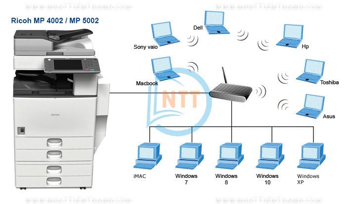 Máy Photocopy Ricoh MP 4002 Giá Rẻ