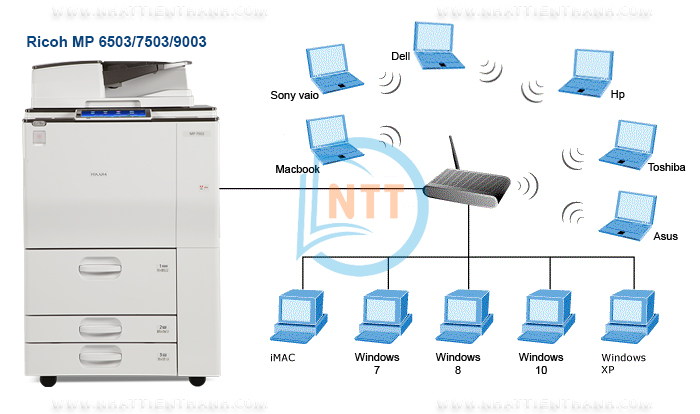 may-photocopy-ricoh-mp-7503-network