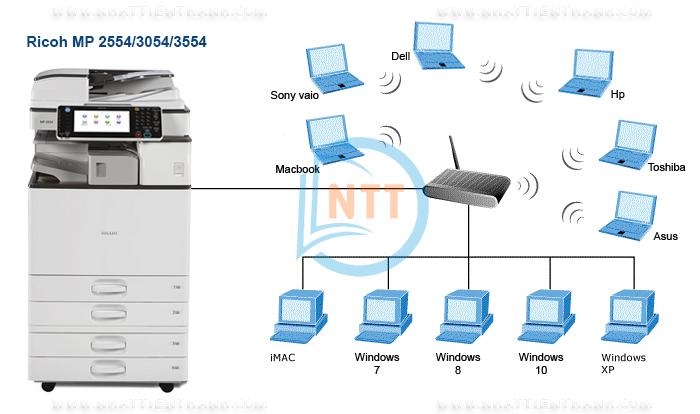 may-photocopy-ricoh-mp-3054