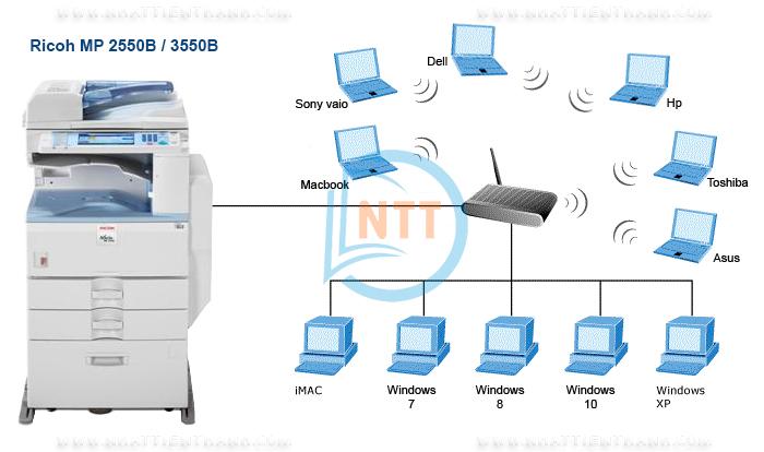 may-photocopy-ricoh-mp-2550B-3550B-network