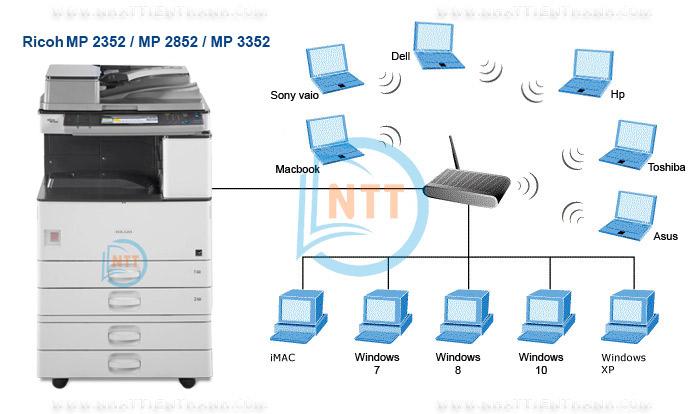 Máy Photocopy Ricoh MP 3352