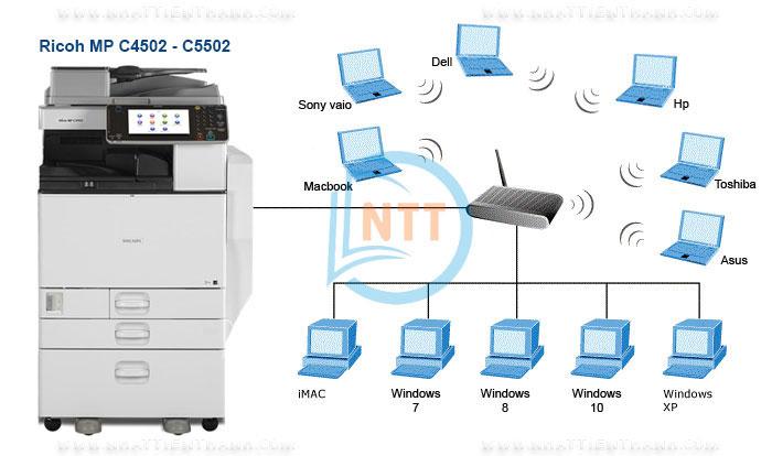 may-photocopy-ricoh-mp-c4502-c5502